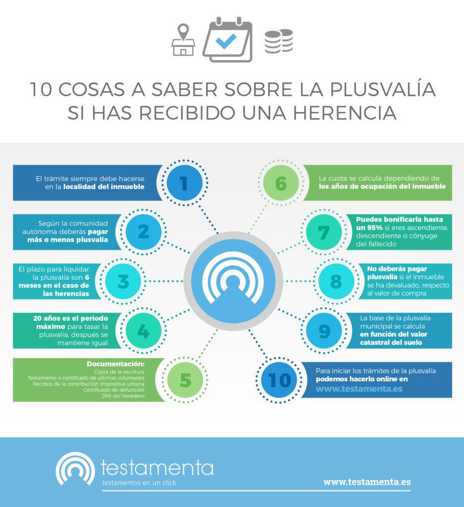 infografia-plusvalía-municipal